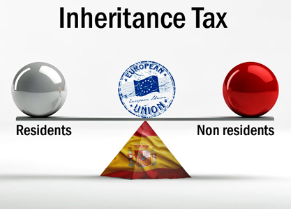 Inheritance-tax-changes-2015